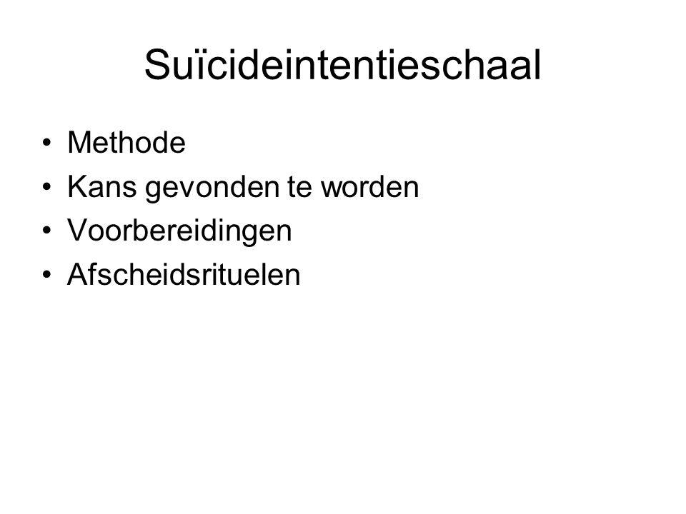 Suïcideintentieschaal