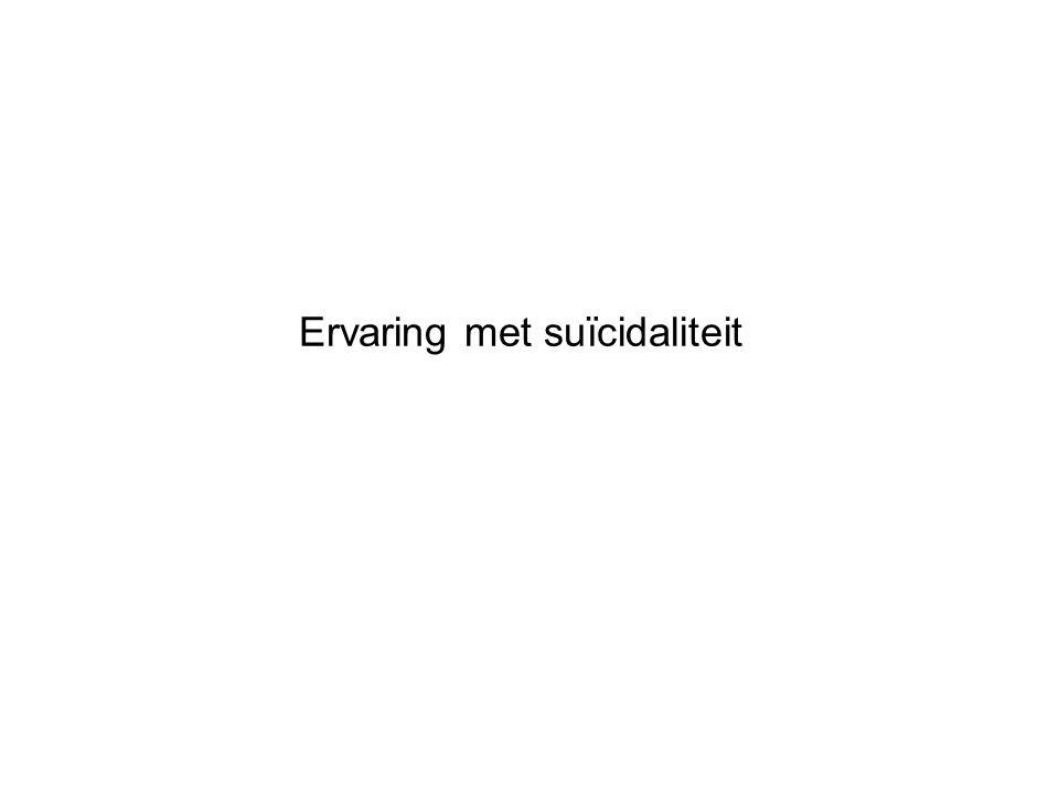 Ervaring met suïcidaliteit