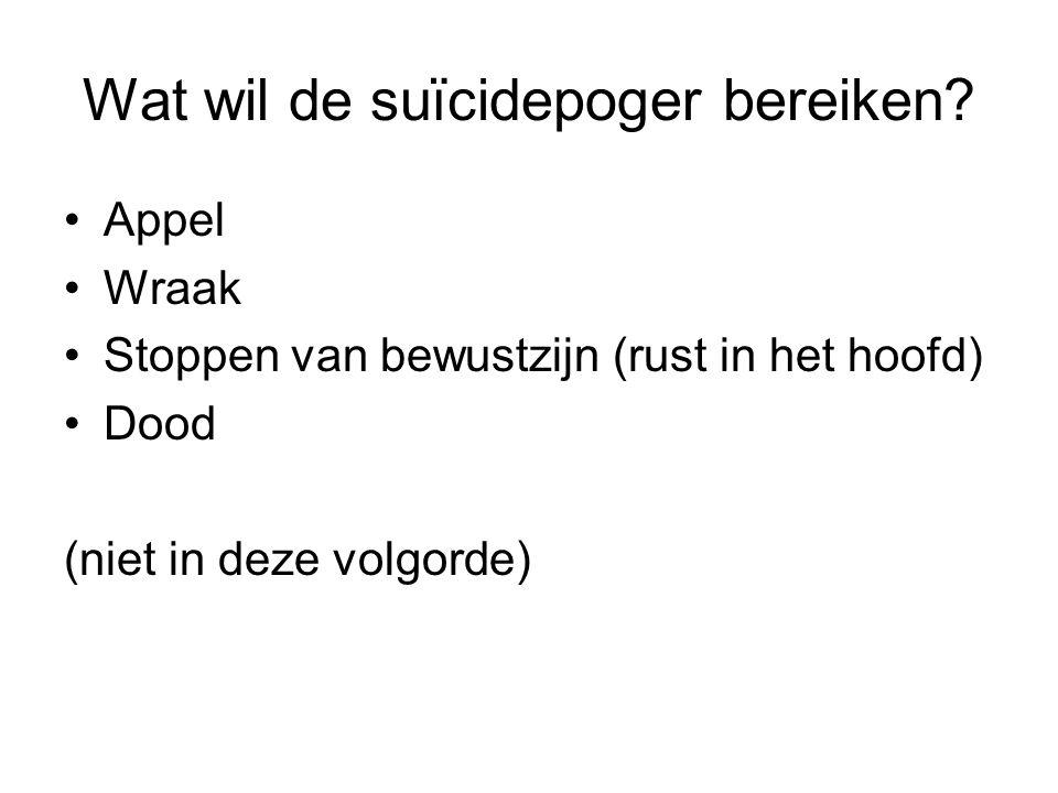 Wat wil de suïcidepoger bereiken