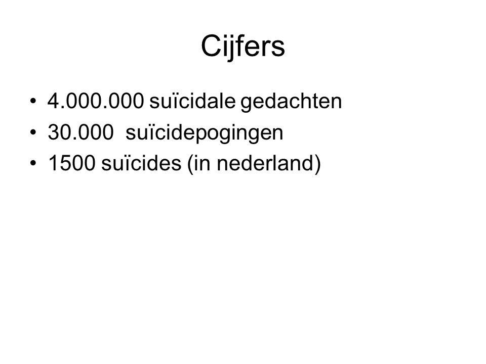 Cijfers 4.000.000 suïcidale gedachten 30.000 suïcidepogingen