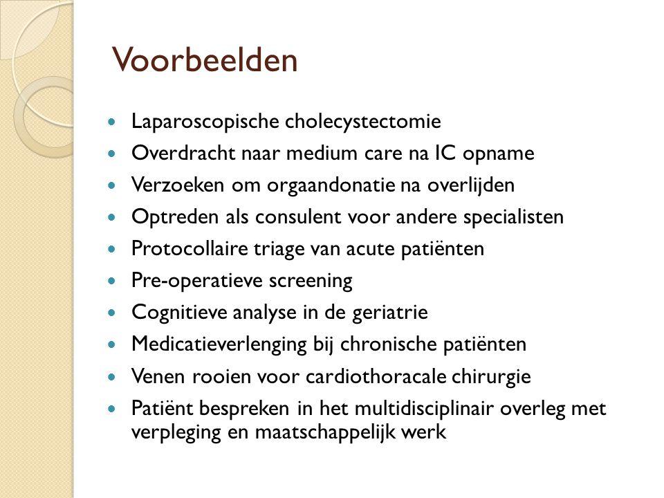 Voorbeelden Laparoscopische cholecystectomie