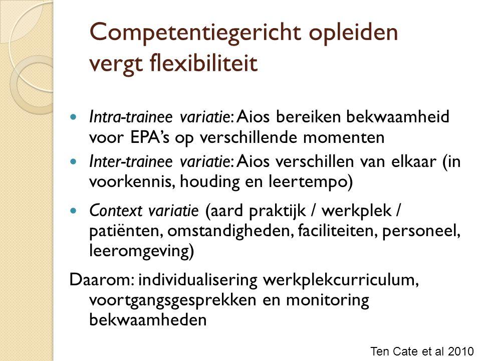 Competentiegericht opleiden vergt flexibiliteit