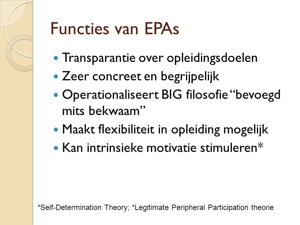 Functies van EPAs Transparantie over opleidingsdoelen