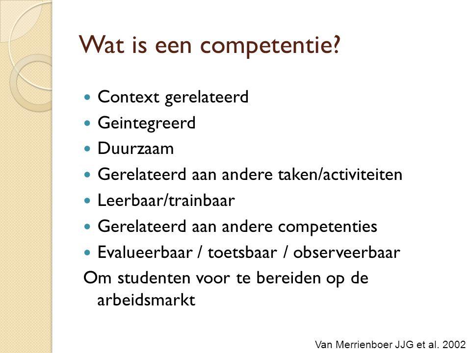 Wat is een competentie Context gerelateerd Geintegreerd Duurzaam