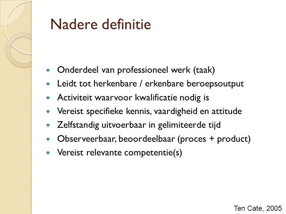 Nadere definitie Onderdeel van professioneel werk (taak)