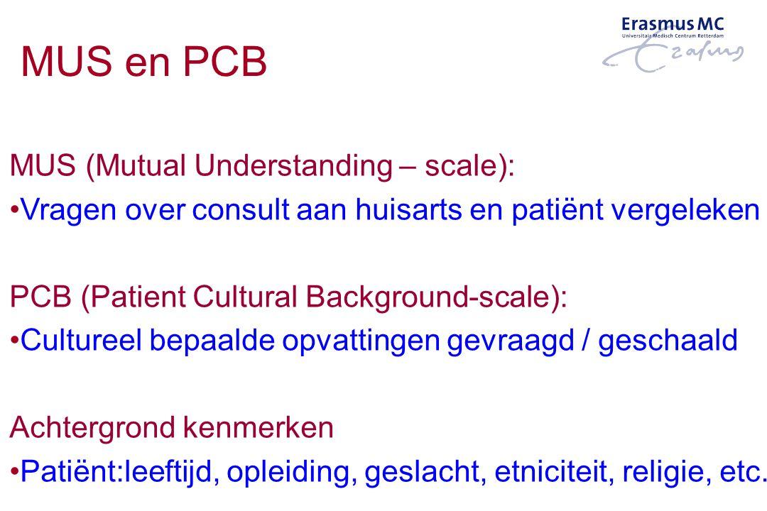 MUS en PCB MUS (Mutual Understanding – scale):