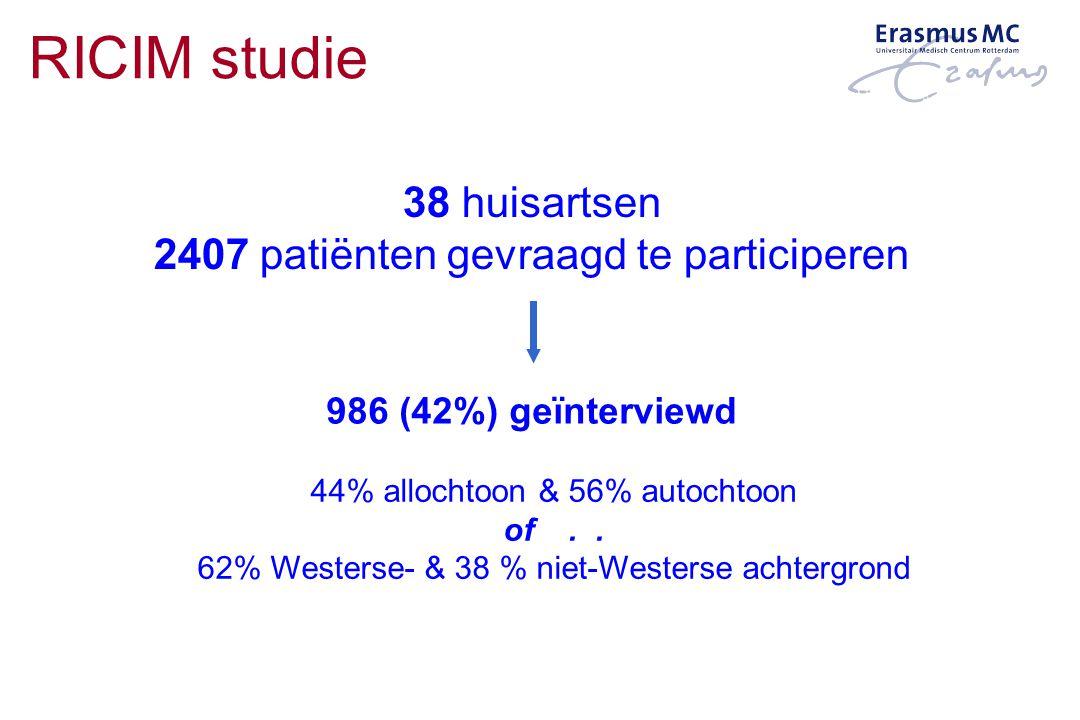 RICIM studie 38 huisartsen 2407 patiënten gevraagd te participeren