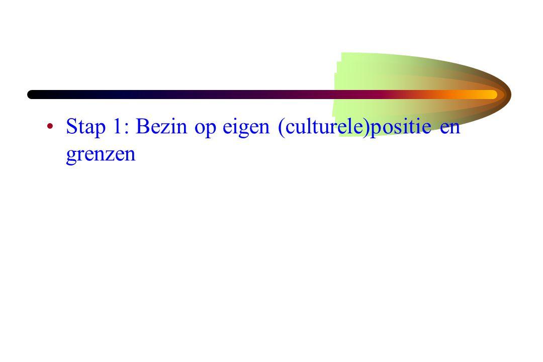 Stap 1: Bezin op eigen (culturele)positie en grenzen