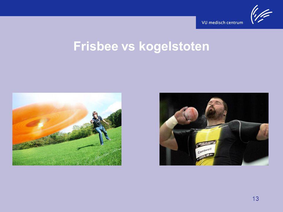 Frisbee vs kogelstoten