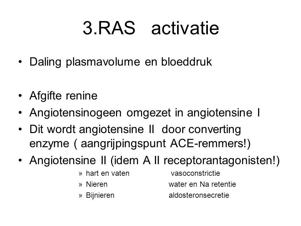3.RAS activatie Daling plasmavolume en bloeddruk Afgifte renine