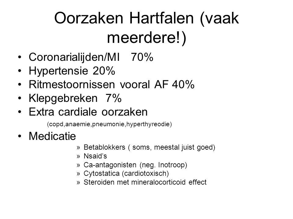 Oorzaken Hartfalen (vaak meerdere!)