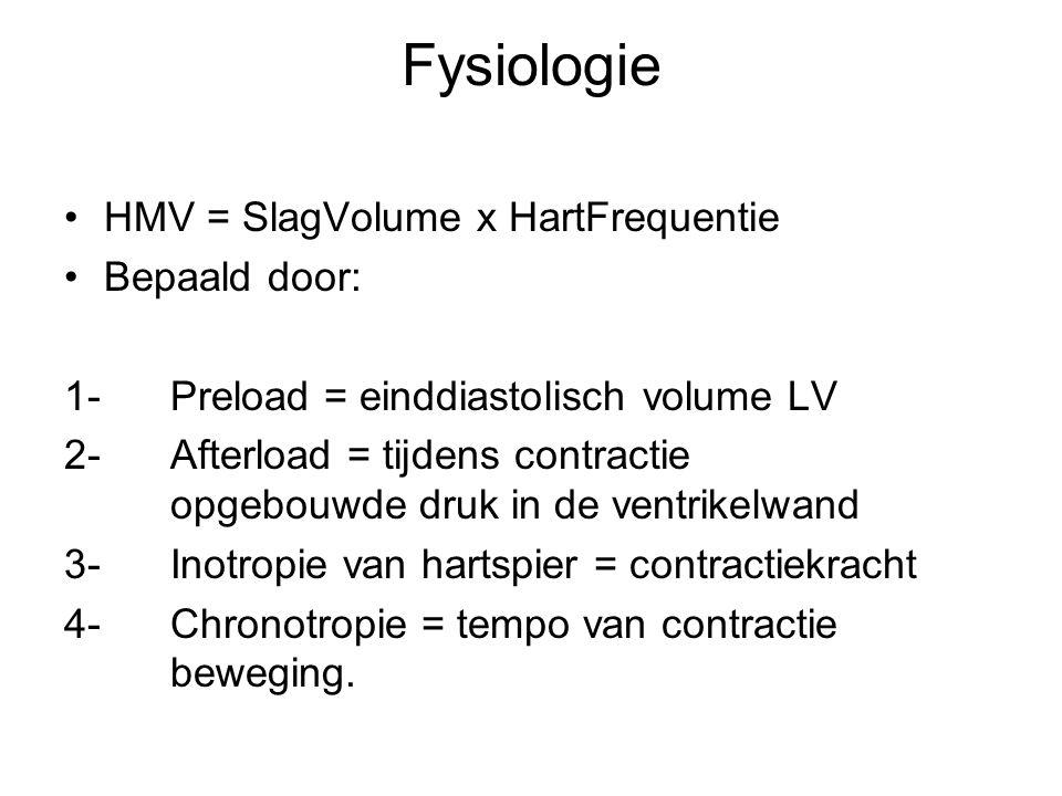 Fysiologie HMV = SlagVolume x HartFrequentie Bepaald door: