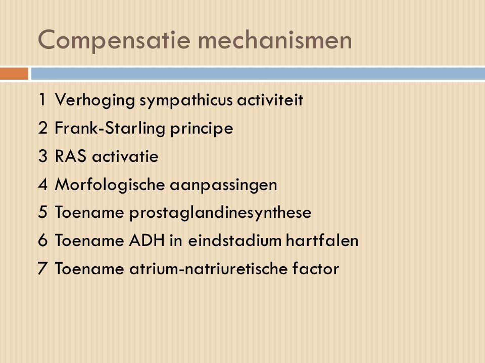 Compensatie mechanismen