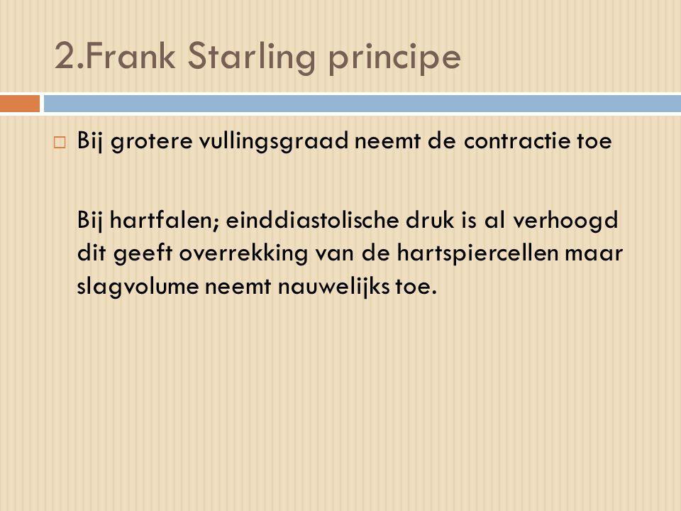 2.Frank Starling principe
