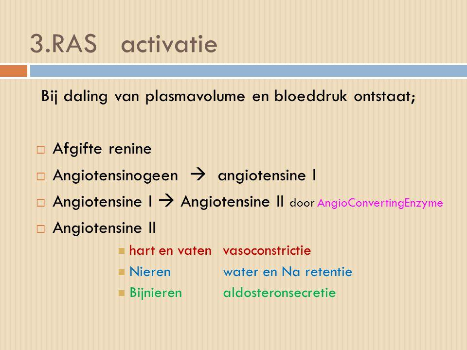3.RAS activatie Bij daling van plasmavolume en bloeddruk ontstaat;