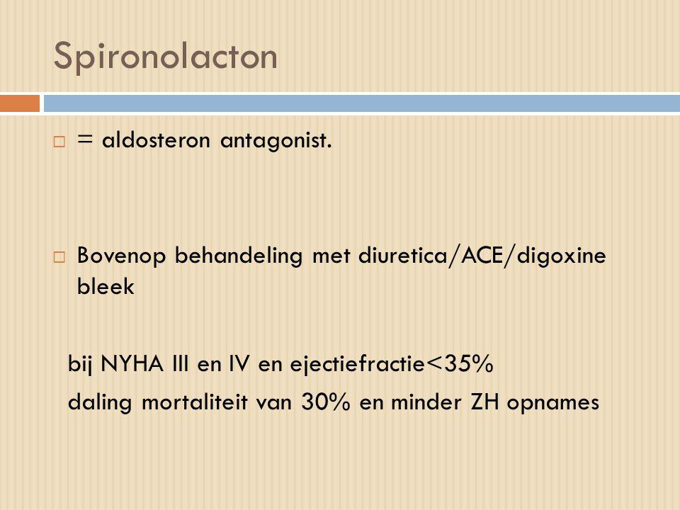Spironolacton = aldosteron antagonist.