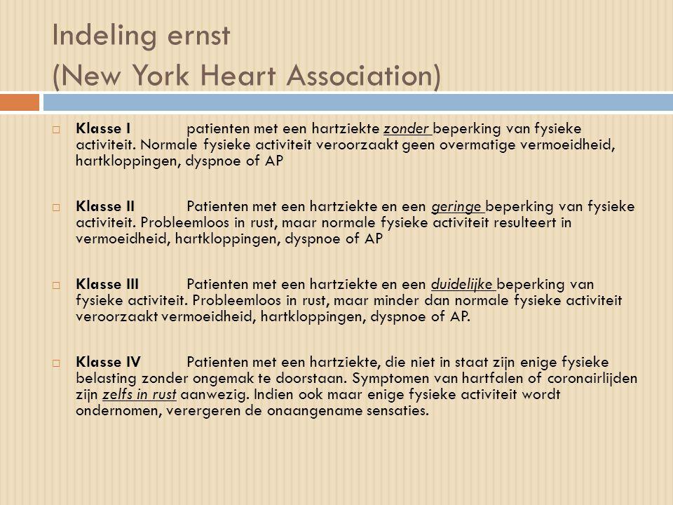 Indeling ernst (New York Heart Association)