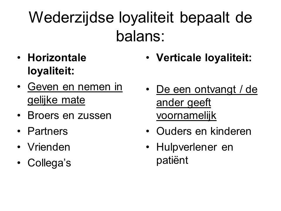 Wederzijdse loyaliteit bepaalt de balans: