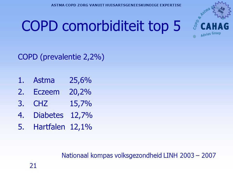 COPD comorbiditeit top 5