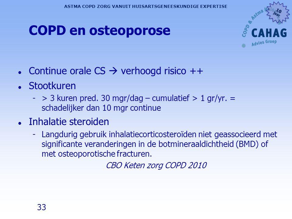 COPD en osteoporose Continue orale CS  verhoogd risico ++ Stootkuren