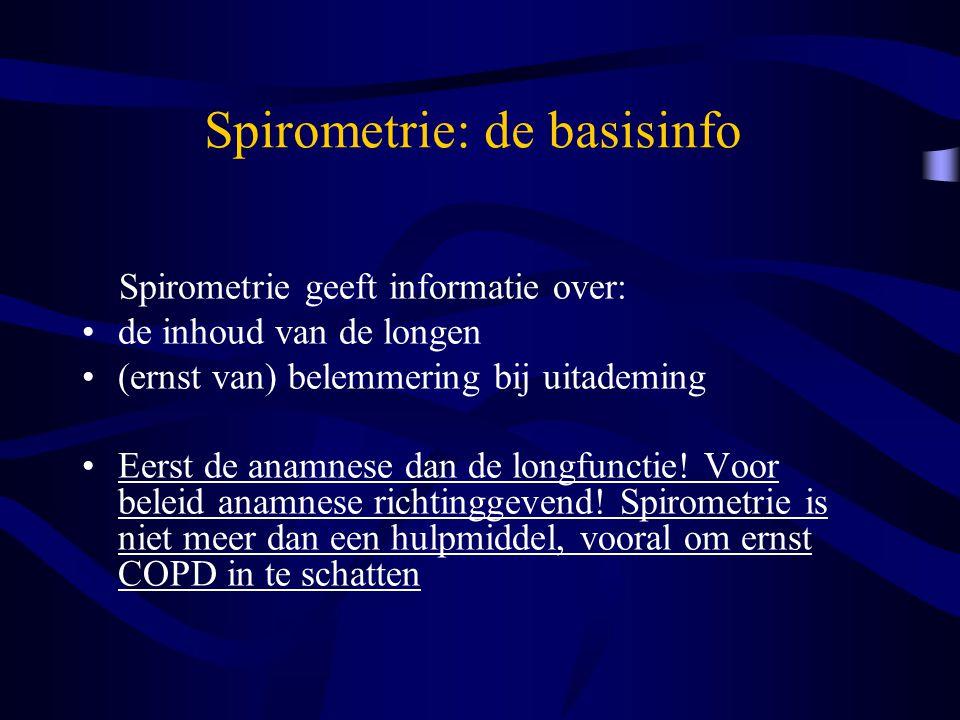 Spirometrie: de basisinfo
