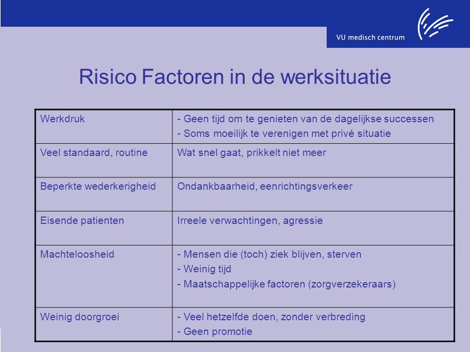 Risico Factoren in de werksituatie