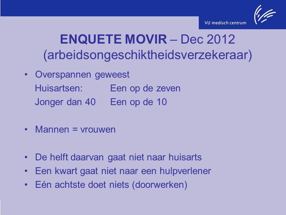 ENQUETE MOVIR – Dec 2012 (arbeidsongeschiktheidsverzekeraar)
