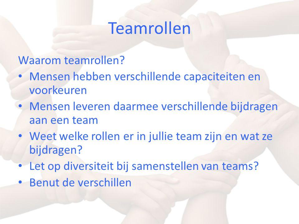 Teamrollen Waarom teamrollen