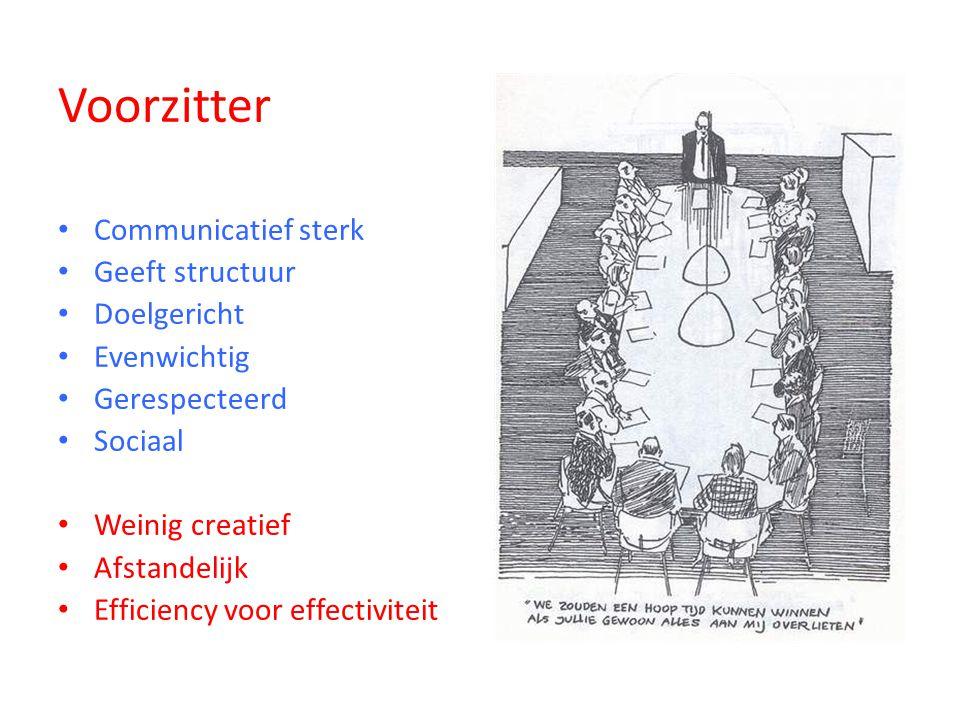 Voorzitter Communicatief sterk Geeft structuur Doelgericht Evenwichtig