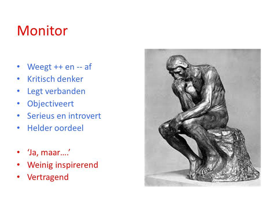 Monitor Weegt ++ en -- af Kritisch denker Legt verbanden Objectiveert