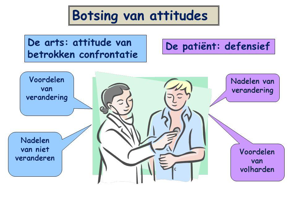 Botsing van attitudes De arts: attitude van betrokken confrontatie