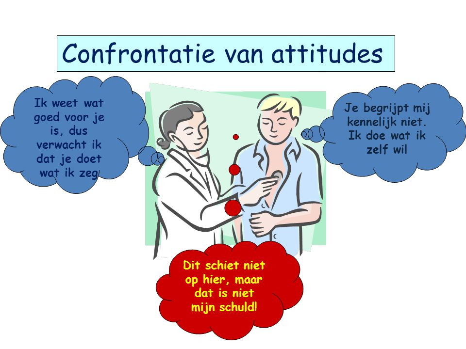 Confrontatie van attitudes