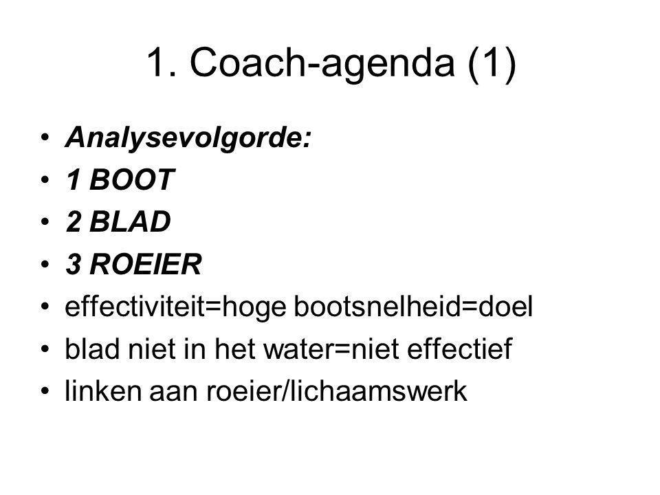 1. Coach-agenda (1) Analysevolgorde: 1 BOOT 2 BLAD 3 ROEIER