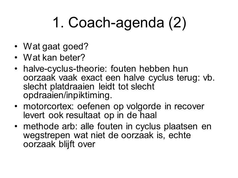 1. Coach-agenda (2) Wat gaat goed Wat kan beter