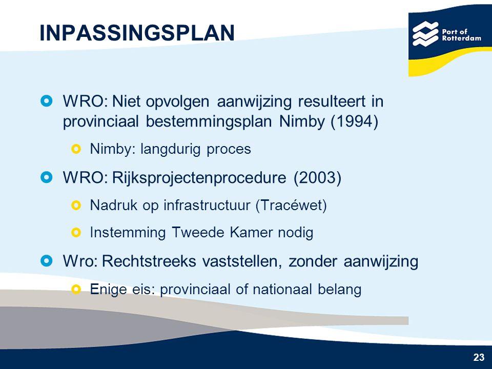 INPASSINGSPLAN WRO: Niet opvolgen aanwijzing resulteert in provinciaal bestemmingsplan Nimby (1994)