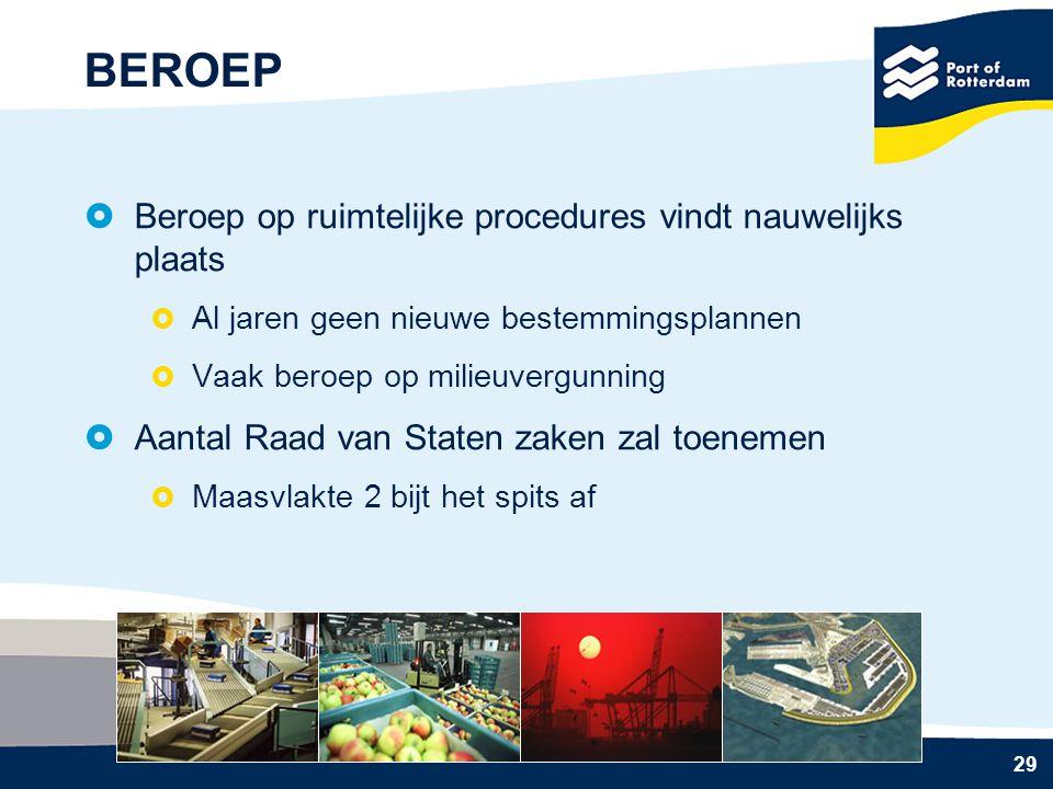 BEROEP Beroep op ruimtelijke procedures vindt nauwelijks plaats