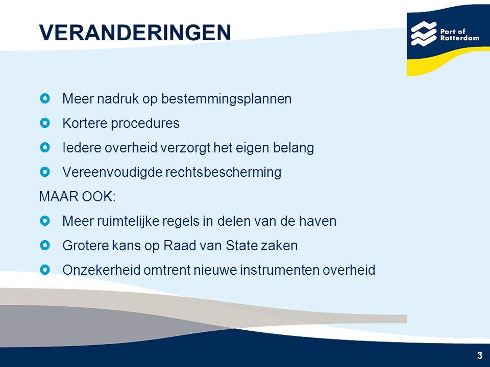 VERANDERINGEN Meer nadruk op bestemmingsplannen Kortere procedures