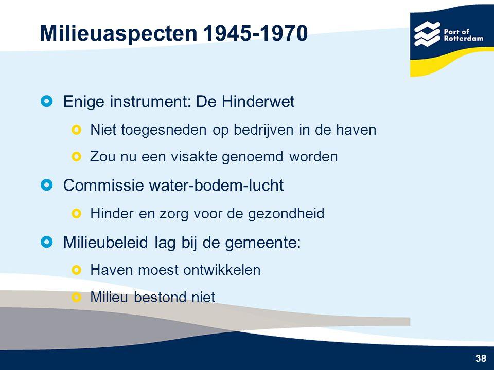 Milieuaspecten 1945-1970 Enige instrument: De Hinderwet