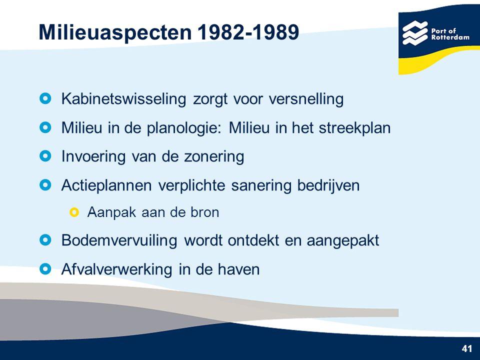 Milieuaspecten 1982-1989 Kabinetswisseling zorgt voor versnelling