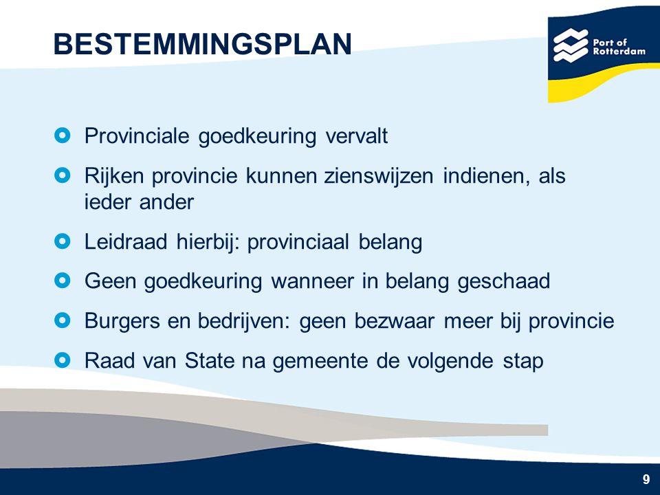 BESTEMMINGSPLAN Provinciale goedkeuring vervalt