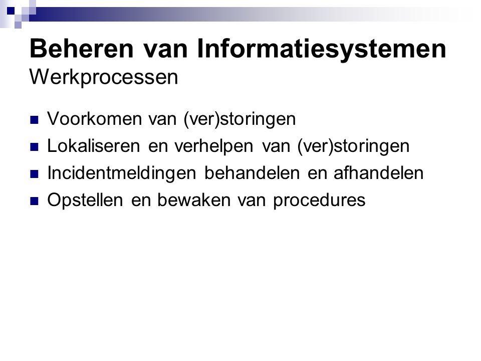 Beheren van Informatiesystemen Werkprocessen