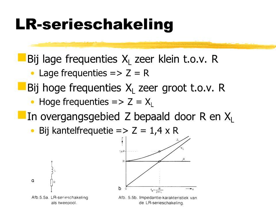 LR-serieschakeling Bij lage frequenties XL zeer klein t.o.v. R