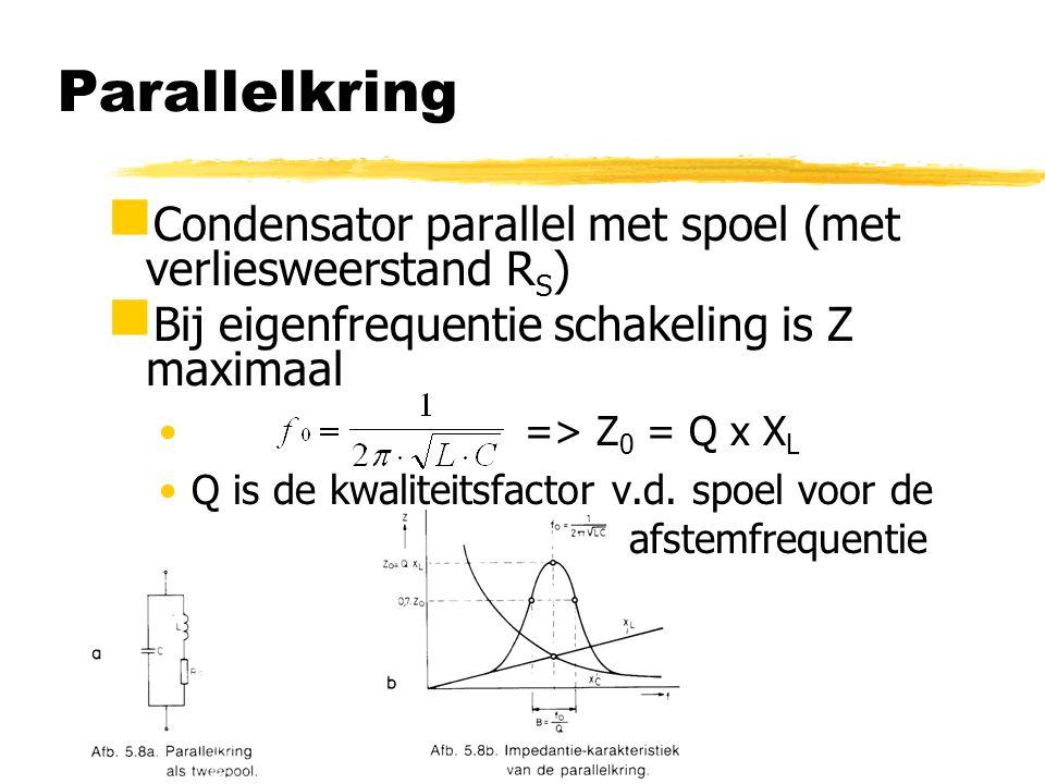Parallelkring Condensator parallel met spoel (met verliesweerstand RS)