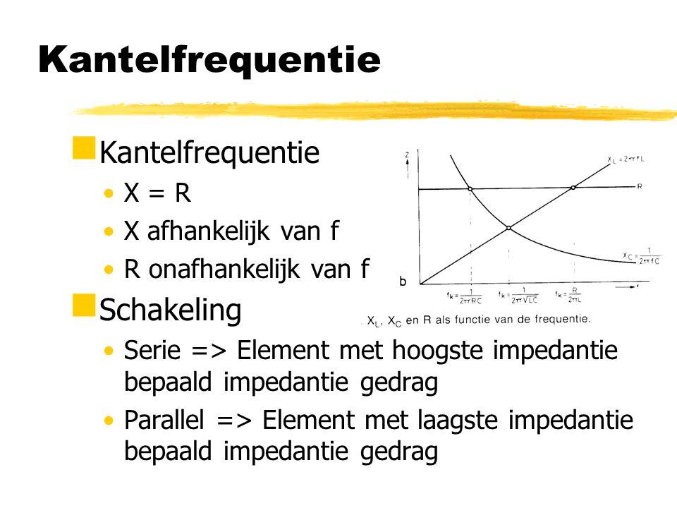 Kantelfrequentie Kantelfrequentie Schakeling X = R X afhankelijk van f
