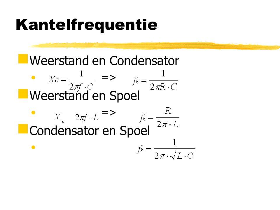 Kantelfrequentie Weerstand en Condensator Weerstand en Spoel