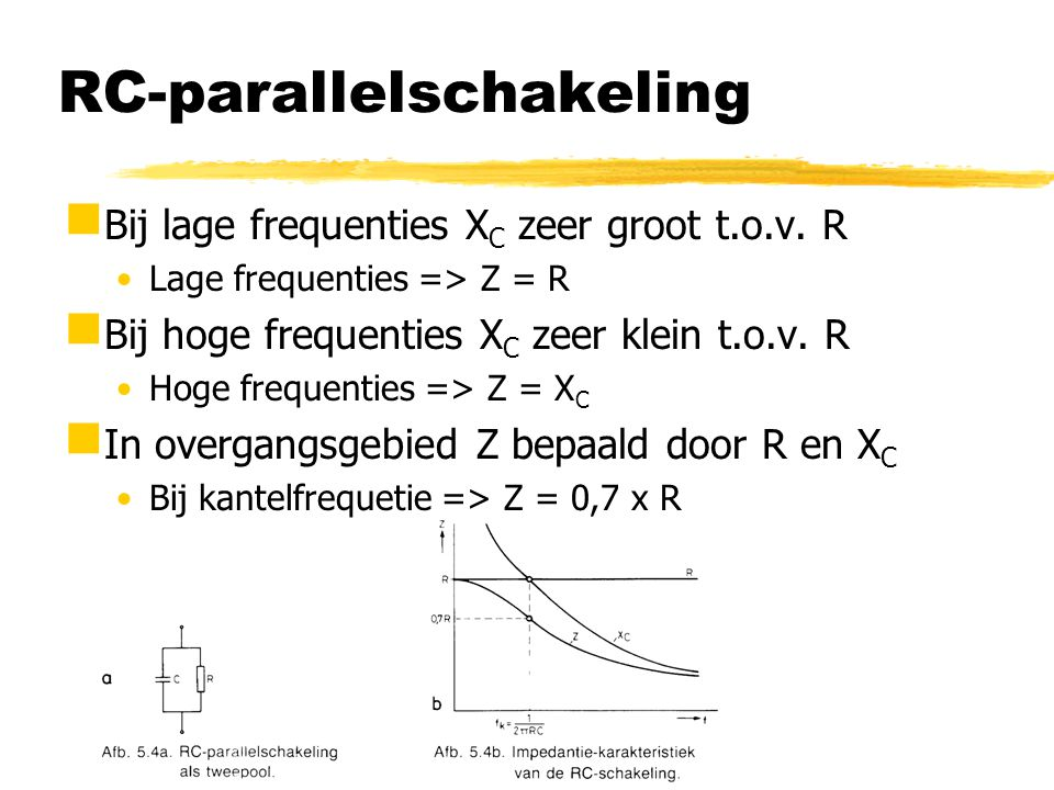 RC-parallelschakeling