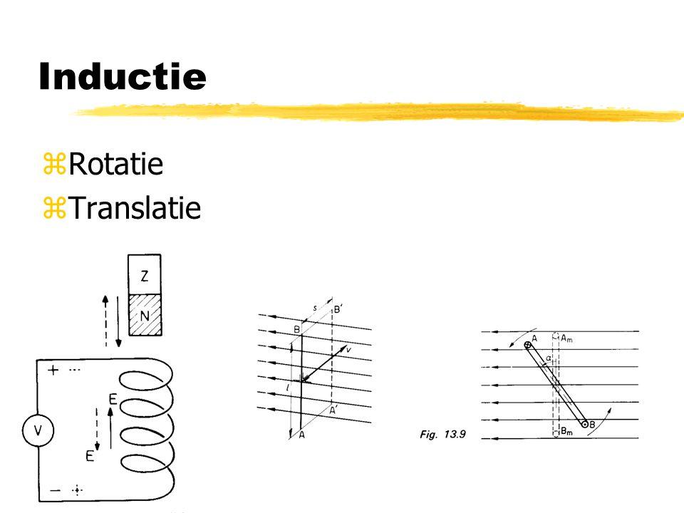 Inductie Rotatie Translatie