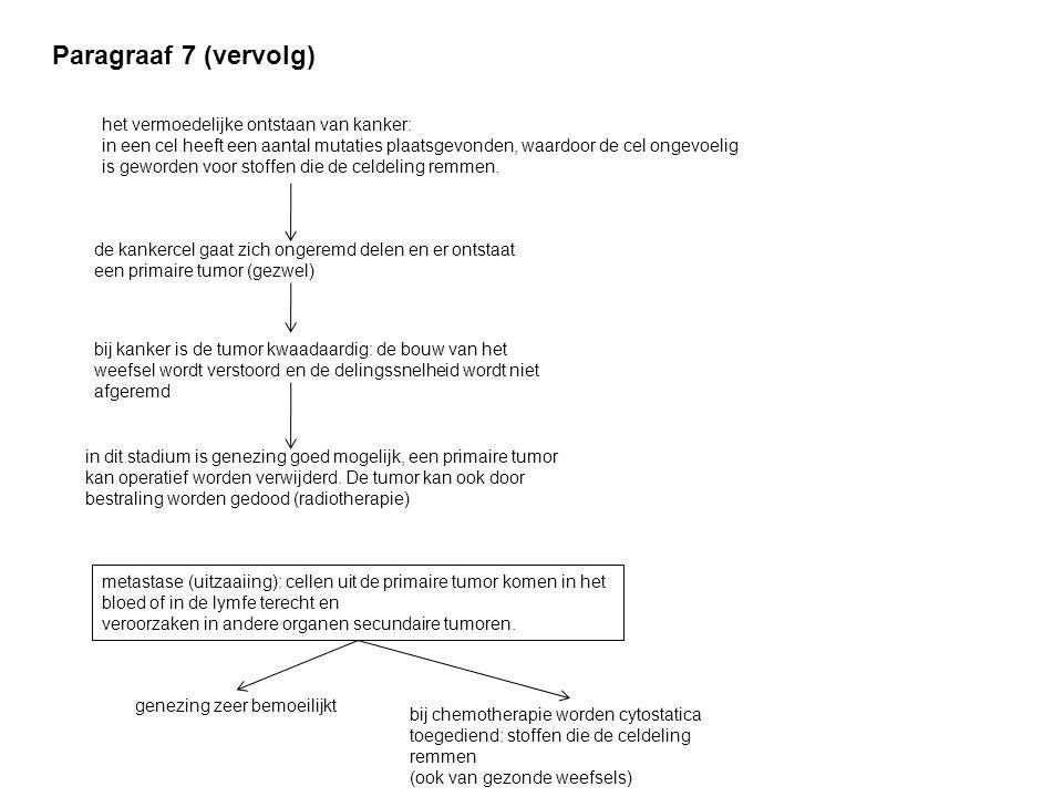 Paragraaf 7 (vervolg) het vermoedelijke ontstaan van kanker: