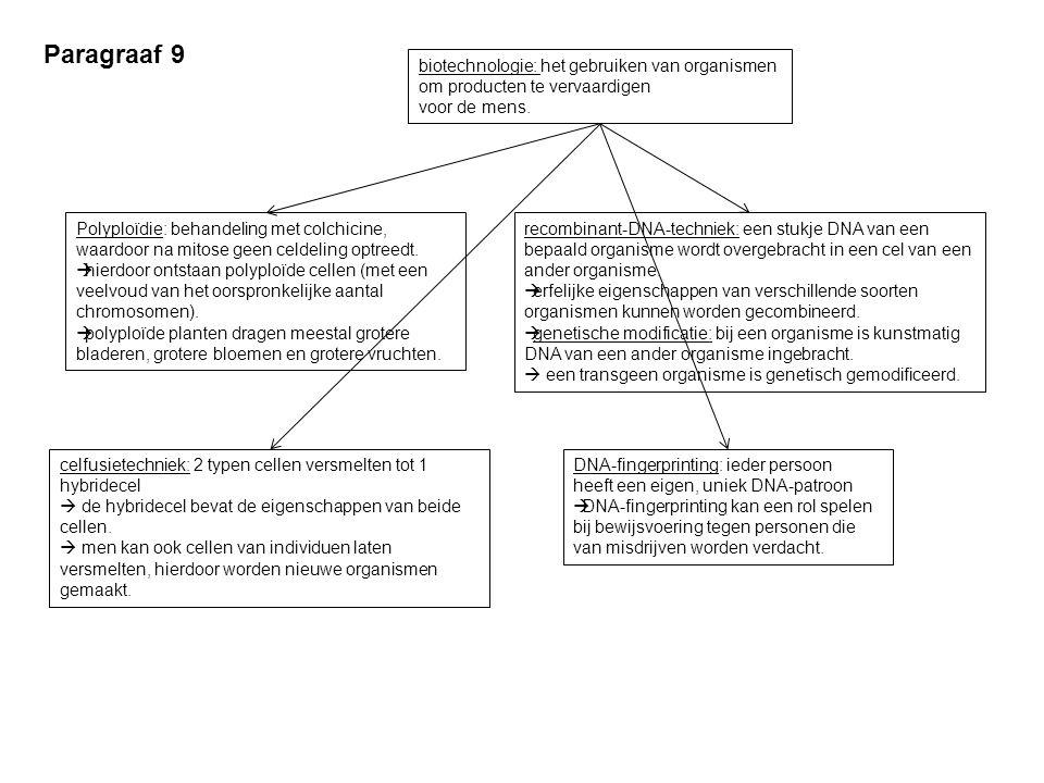 Paragraaf 9 biotechnologie: het gebruiken van organismen om producten te vervaardigen. voor de mens.