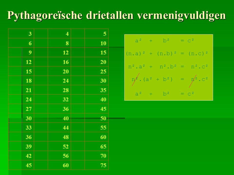 Pythagoreïsche drietallen vermenigvuldigen
